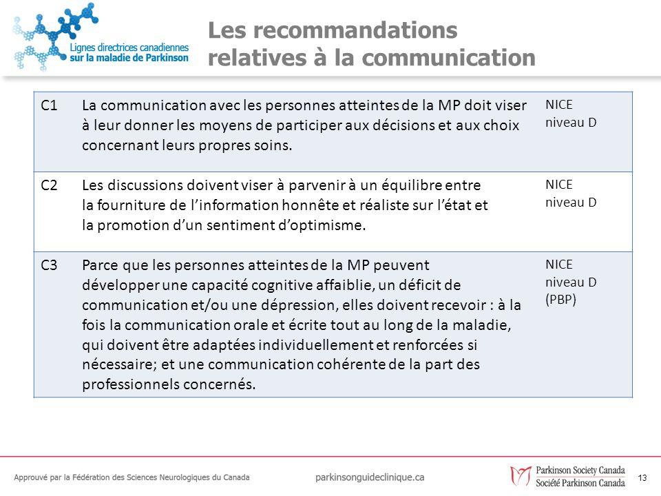 14 Les recommandations relatives à la communication C4Les familles et les partenaires aidants doivent être informés de létat, de leurs droits à lévaluation des soins et aux services de soutien disponibles.