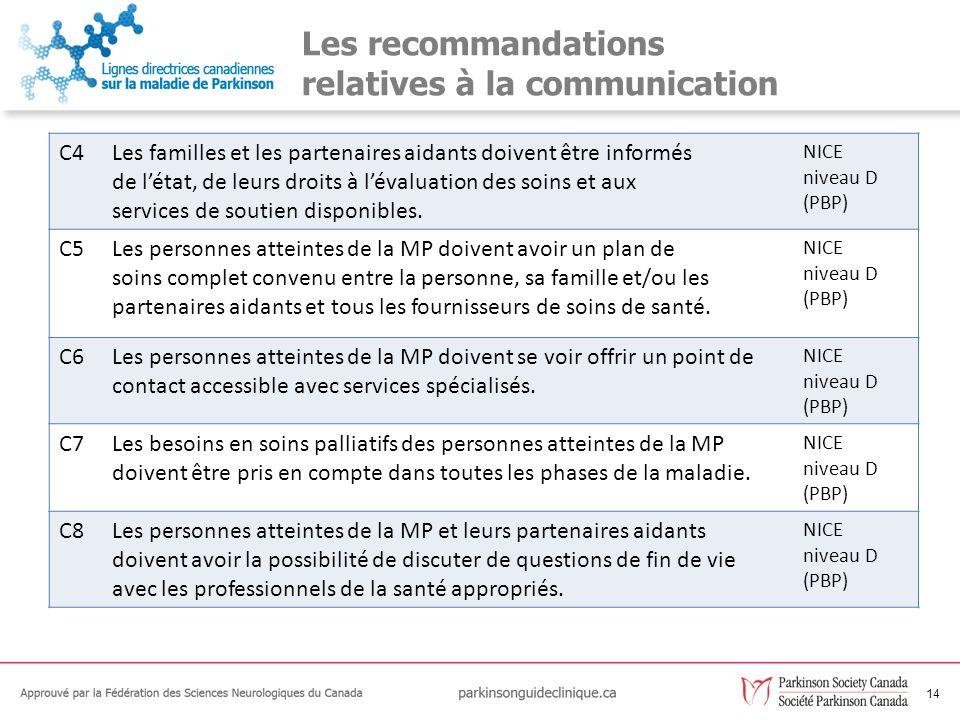 14 Les recommandations relatives à la communication C4Les familles et les partenaires aidants doivent être informés de létat, de leurs droits à lévalu