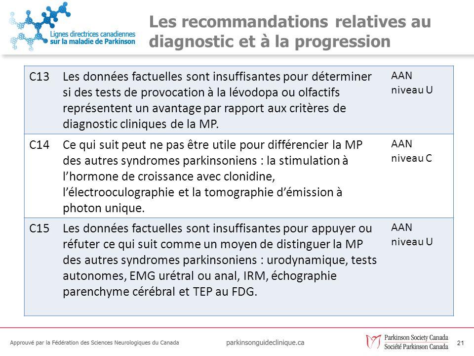 21 Les recommandations relatives au diagnostic et à la progression C13Les données factuelles sont insuffisantes pour déterminer si des tests de provoc