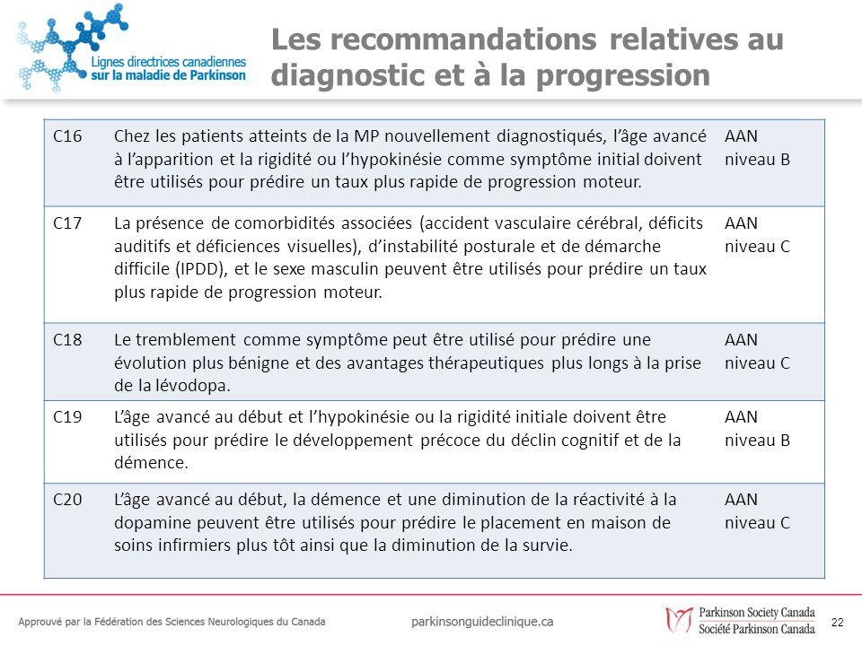 22 Les recommandations relatives au diagnostic et à la progression C16Chez les patients atteints de la MP nouvellement diagnostiqués, lâge avancé à la