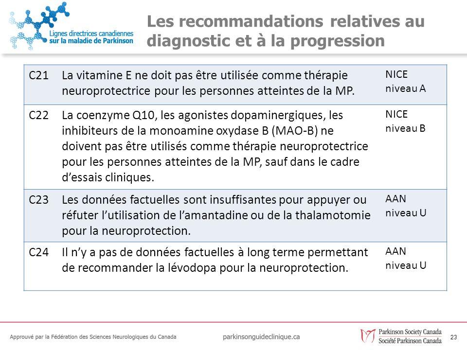 23 Les recommandations relatives au diagnostic et à la progression C21La vitamine E ne doit pas être utilisée comme thérapie neuroprotectrice pour les