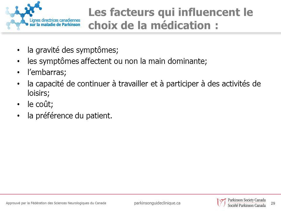 29 Les facteurs qui influencent le choix de la médication : la gravité des symptômes; les symptômes affectent ou non la main dominante; lembarras; la