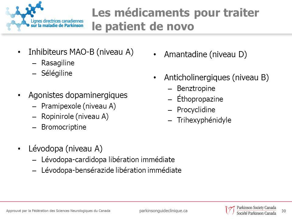 30 Les médicaments pour traiter le patient de novo Inhibiteurs MAO-B (niveau A) – Rasagiline – Sélégiline Agonistes dopaminergiques – Pramipexole (niv