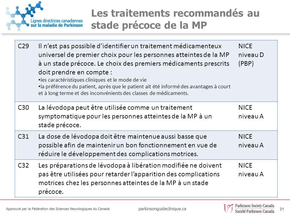 32 Les traitements recommandés au stade précoce de la MP C33Les agonistes dopaminergiques peuvent être utilisés comme un traitement symptomatique pour les personnes atteintes de la MP à un stade précoce.