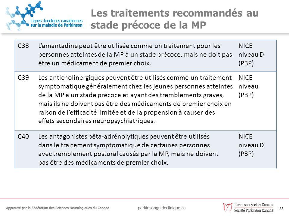 33 Les traitements recommandés au stade précoce de la MP C38Lamantadine peut être utilisée comme un traitement pour les personnes atteintes de la MP à