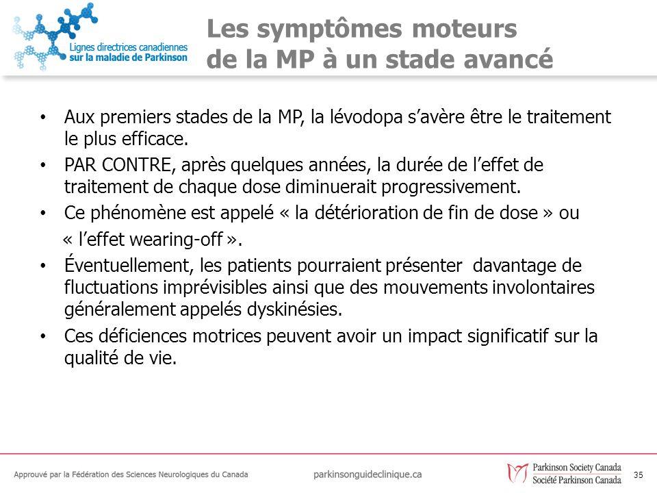 Les options de traitements liées aux complications motrices Réduire le temps « off » Première ligne – Entacapone (niveau A) – Rasagiline (niveau A) – Pramipexole (niveau B) – Ropinirole (niveau B) Autres options – Lévodopa libération modifiée (niveau B) – SPC STN(niveau C) – SPC GPi(niveau D) Réduire la dyskinésie – Amantadine (niveau C) – SPC STN(niveau C) – SPC GPi(niveau D)