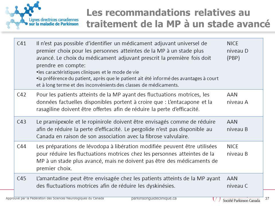 37 Les recommandations relatives au traitement de la MP à un stade avancé C41Il nest pas possible didentifier un médicament adjuvant universel de prem