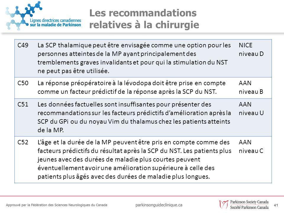 41 Les recommandations relatives à la chirurgie C49La SCP thalamique peut être envisagée comme une option pour les personnes atteintes de la MP ayant