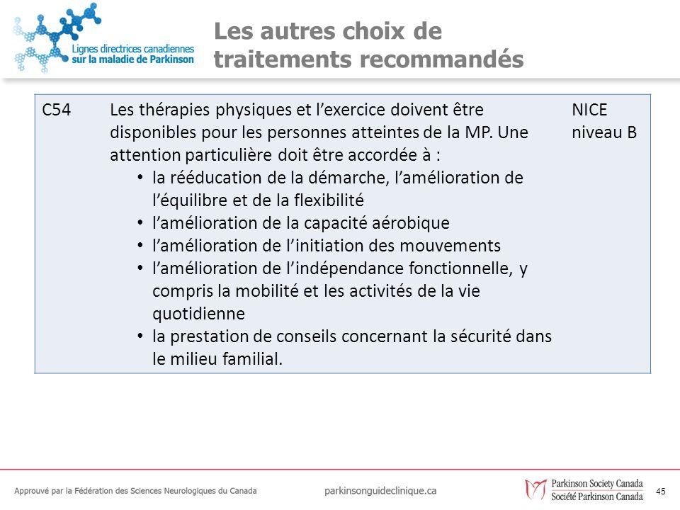 46 Les autres choix de traitements recommandés C55Lergothérapie doit être disponible pour les personnes atteintes de la MP.