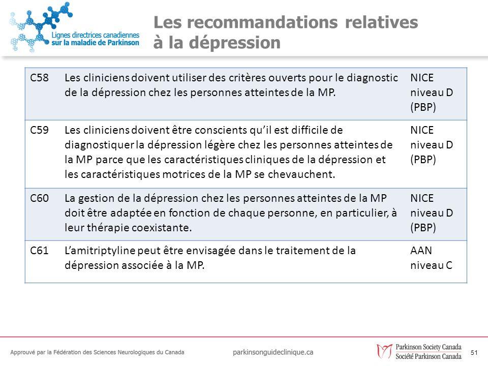 51 Les recommandations relatives à la dépression C58Les cliniciens doivent utiliser des critères ouverts pour le diagnostic de la dépression chez les