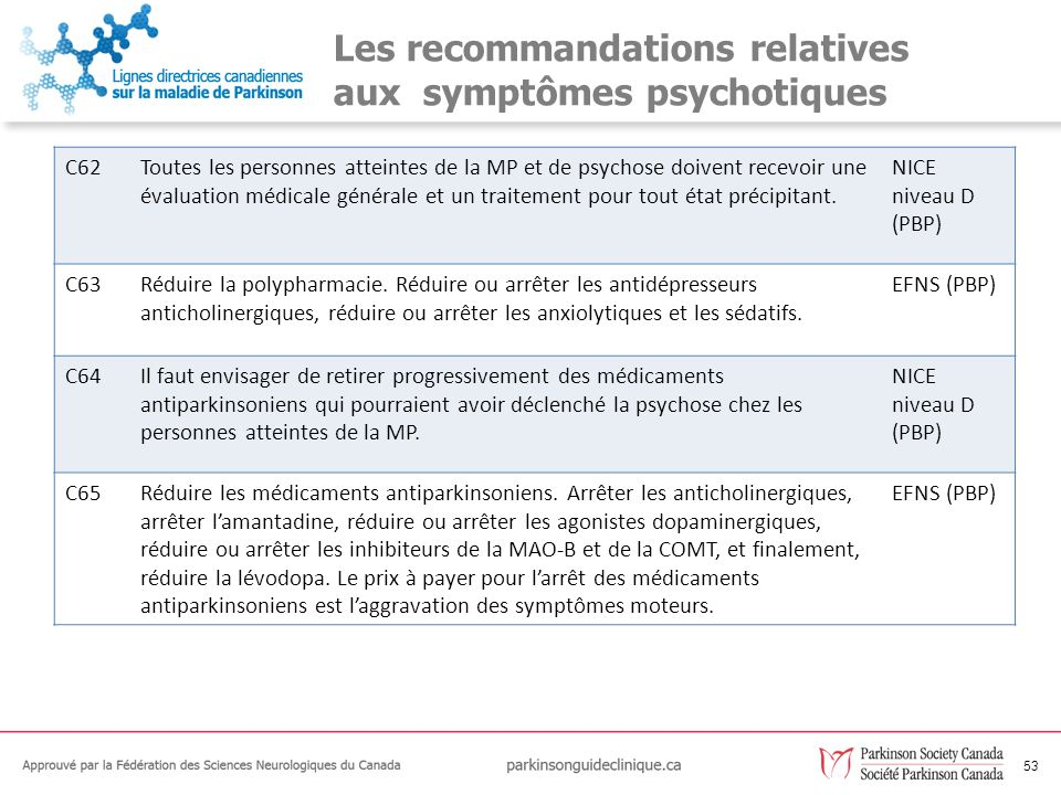 54 Les recommandations relatives aux symptômes psychotiques C66Les symptômes psychotiques légers chez les personnes atteintes de la MP nont pas à être traités activement sils sont bien tolérés par le patient et le partenaire soignant.