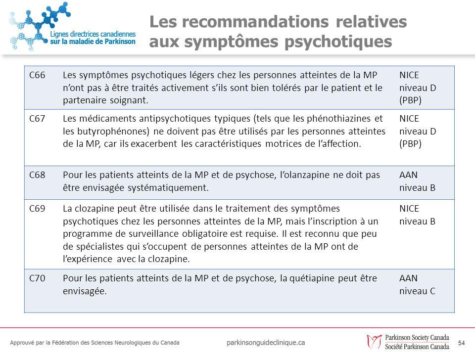 54 Les recommandations relatives aux symptômes psychotiques C66Les symptômes psychotiques légers chez les personnes atteintes de la MP nont pas à être