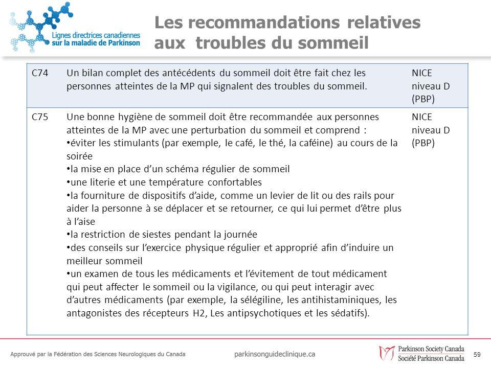 59 Les recommandations relatives aux troubles du sommeil C74Un bilan complet des antécédents du sommeil doit être fait chez les personnes atteintes de