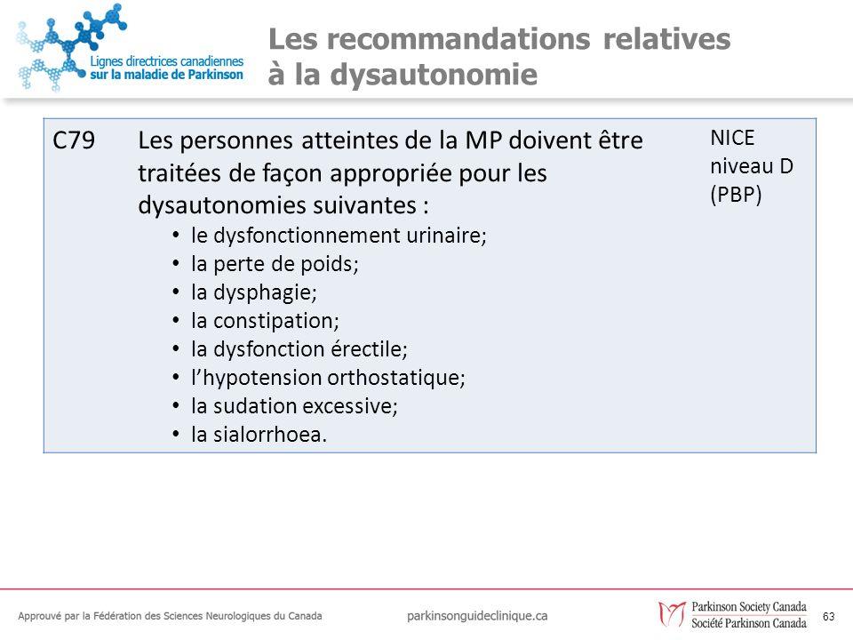 64 Les recommandations relatives à la dysautonomie C80Les mesures générales pour le traitement de lurgence urinaire et lincontinence incluent notamment déviter le café et de limiter lingestion de leau avant le coucher, etc.