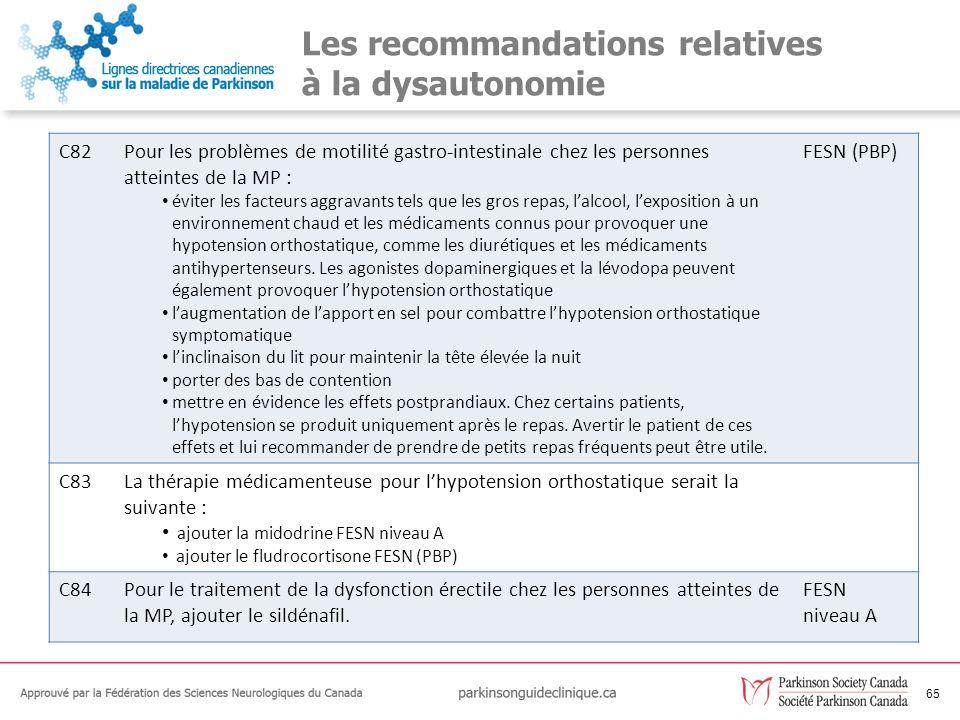 65 Les recommandations relatives à la dysautonomie C82Pour les problèmes de motilité gastro-intestinale chez les personnes atteintes de la MP : éviter
