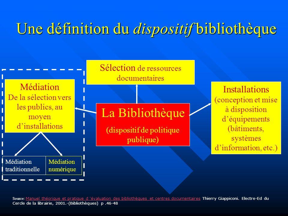 Une définition du dispositif bibliothèque Médiation De la sélection vers les publics, au moyen dinstallations La Bibliothèque (dispositif de politique
