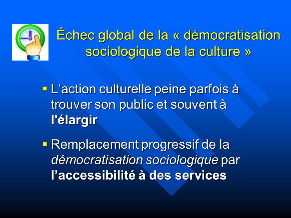 Échec global de la « démocratisation sociologique de la culture » Laction culturelle peine parfois à trouver son public et souvent à l'élargir Laction