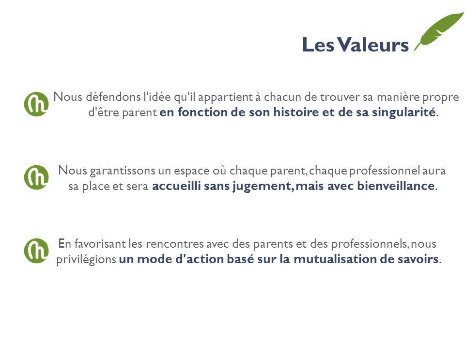 Les objectifs de lassociation Proposant aux parents des prestations et des activités qui répondent à leurs besoins Participant à une démarche de formation continue des professionnels Lassociation a comme objectif de soutenir la fonction parentale en :