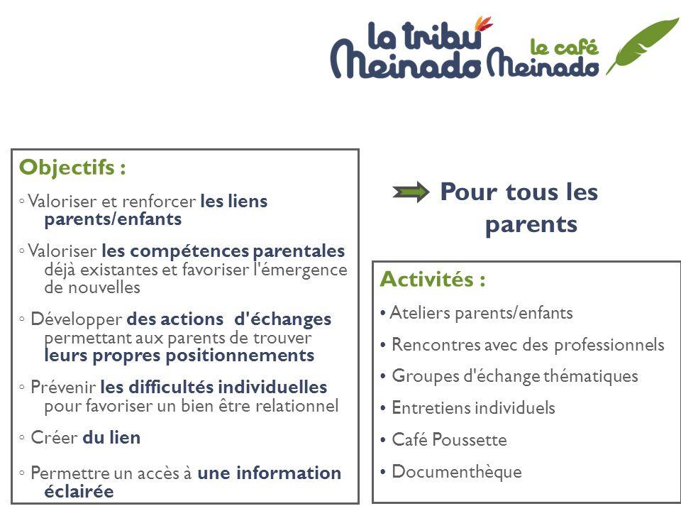 Pour tous les parents Activités : Ateliers parents/enfants Rencontres avec des professionnels Groupes d'échange thématiques Entretiens individuels Caf