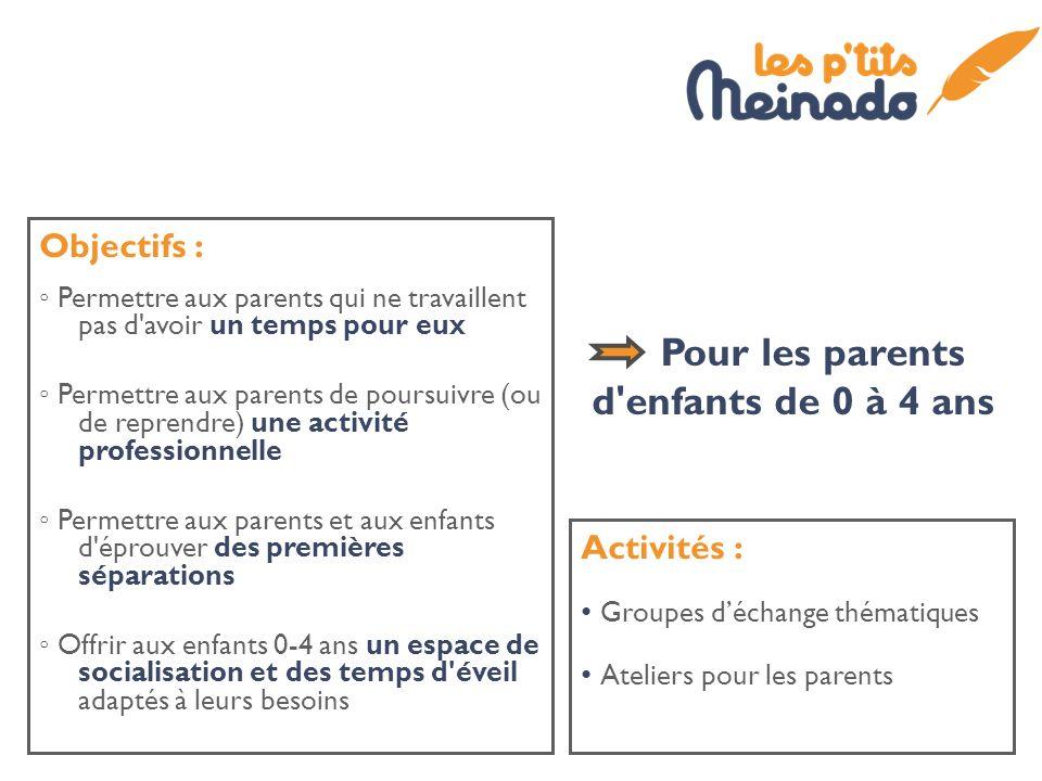 Pour les parents d'enfants de 0 à 4 ans Objectifs : Permettre aux parents qui ne travaillent pas d'avoir un temps pour eux Permettre aux parents de po