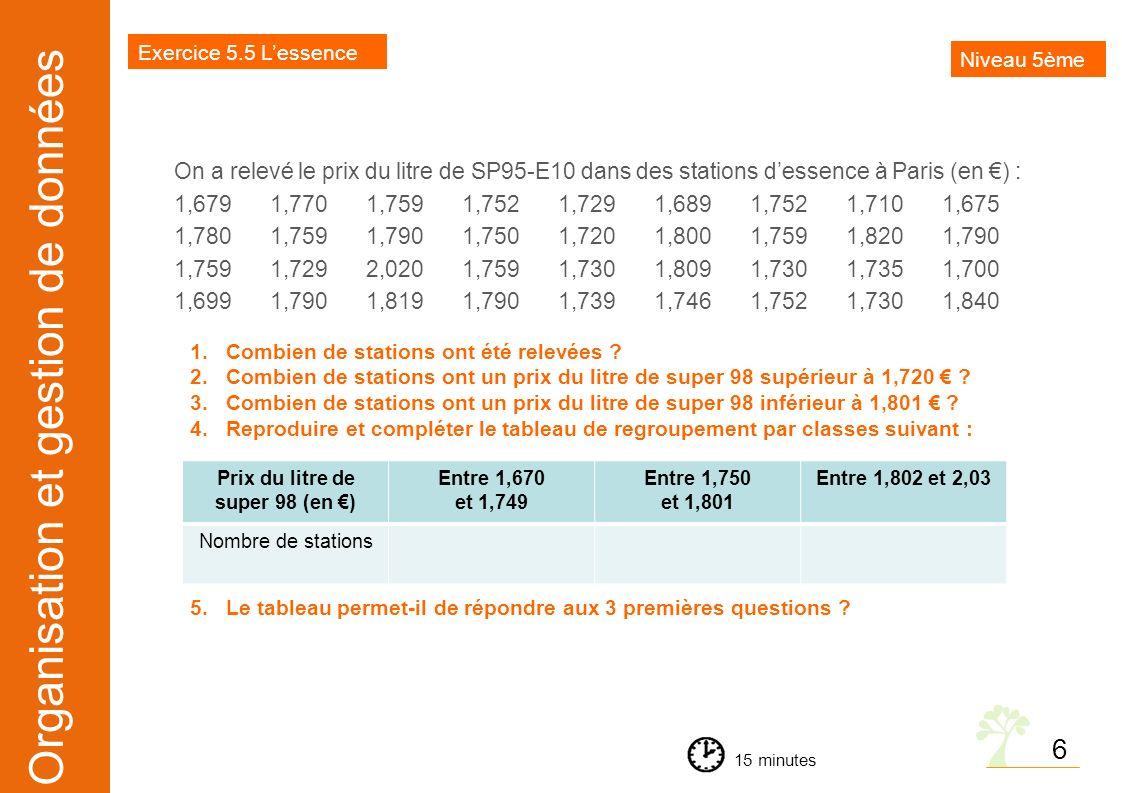 Organisation et gestion de données On a relevé le prix du litre de SP95-E10 dans des stations dessence à Paris (en ) : 1,6791,7701,7591,7521,7291,6891