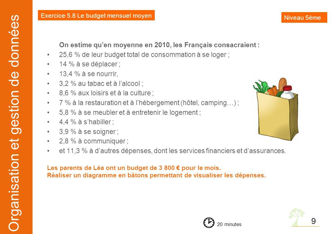 Organisation et gestion de données On estime quen moyenne en 2010, les Français consacraient : 25,6 % de leur budget total de consommation à se loger