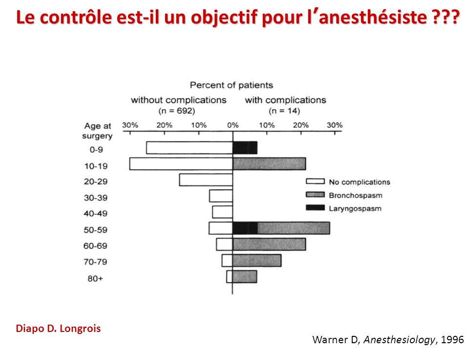 Le contrôle est-il un objectif pour lanesthésiste ??? Warner D, Anesthesiology, 1996 Diapo D. Longrois