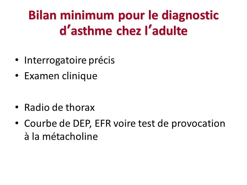 Bilan minimum pour le diagnostic dasthme chez ladulte Interrogatoire précis Examen clinique Radio de thorax Courbe de DEP, EFR voire test de provocati
