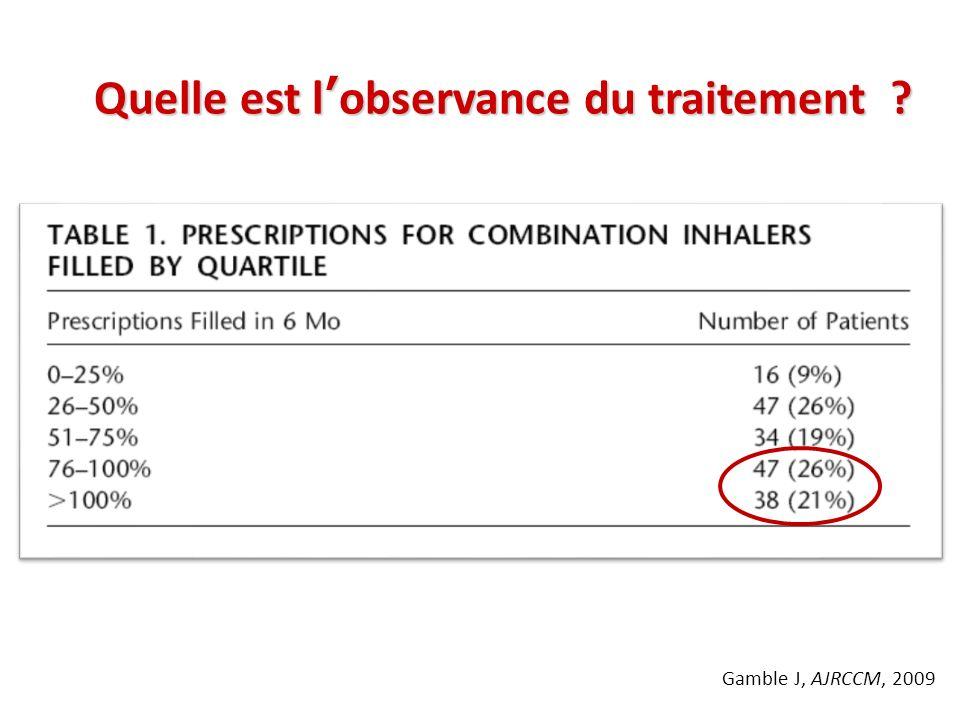 Quelle est lobservance du traitement ? Quelle est lobservance du traitement ? Gamble J, AJRCCM, 2009