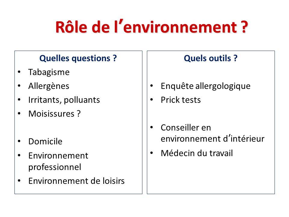 Quelles questions ? Tabagisme Allergènes Irritants, polluants Moisissures ? Domicile Environnement professionnel Environnement de loisirs Quels outils