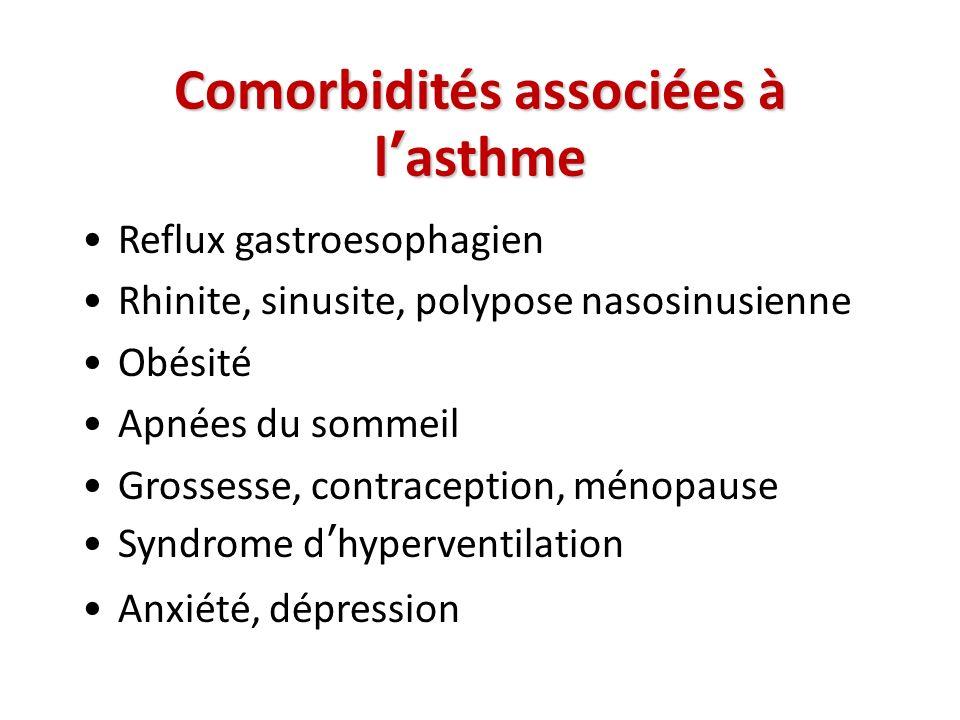 Comorbidités associées à lasthme Reflux gastroesophagien Rhinite, sinusite, polypose nasosinusienne Obésité Apnées du sommeil Grossesse, contraception