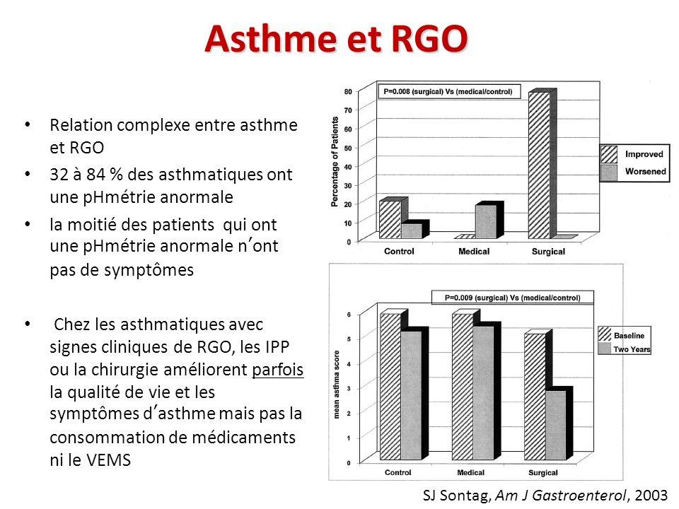 Asthme et RGO Relation complexe entre asthme et RGO 32 à 84 % des asthmatiques ont une pHmétrie anormale la moitié des patients qui ont une pHmétrie a