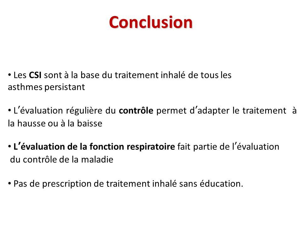 Conclusion Les CSI sont à la base du traitement inhalé de tous les asthmes persistant Lévaluation régulière du contrôle permet dadapter le traitement