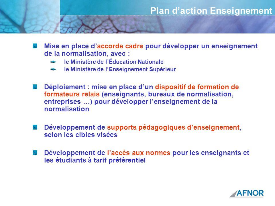 Plan daction Enseignement Mise en place daccords cadre pour développer un enseignement de la normalisation, avec : le Ministère de lÉducation National