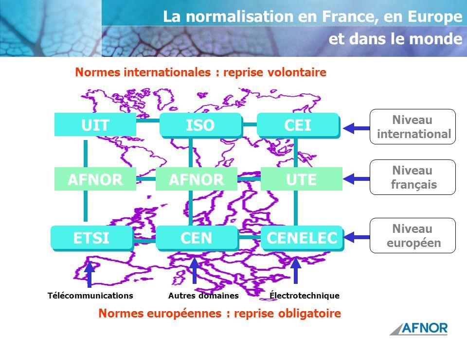 La normalisation en France, en Europe et dans le monde Normes internationales : reprise volontaire Normes européennes : reprise obligatoire UIT AFNOR