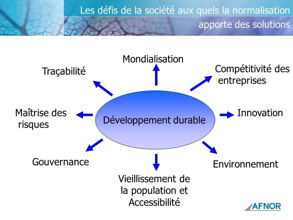 Les défis de la société aux quels la normalisation apporte des solutions Vieillissement de la population et Accessibilité Maîtrise des risques Traçabi