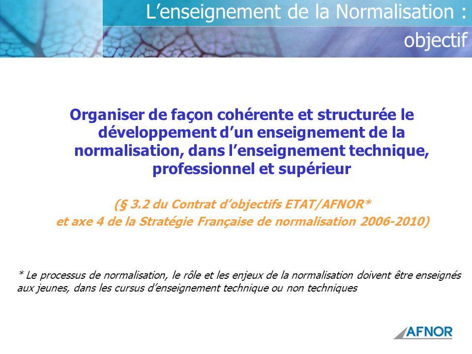 Lenseignement de la Normalisation : objectif Organiser de façon cohérente et structurée le développement dun enseignement de la normalisation, dans le