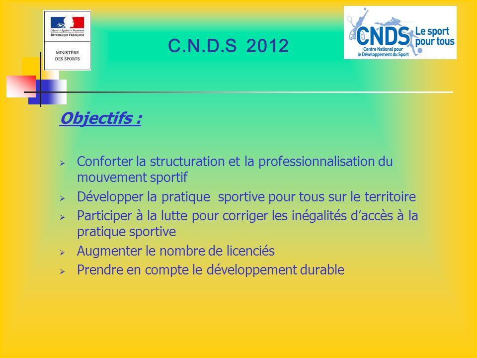 C.N.D.S 2012 Objectifs : Conforter la structuration et la professionnalisation du mouvement sportif Développer la pratique sportive pour tous sur le t