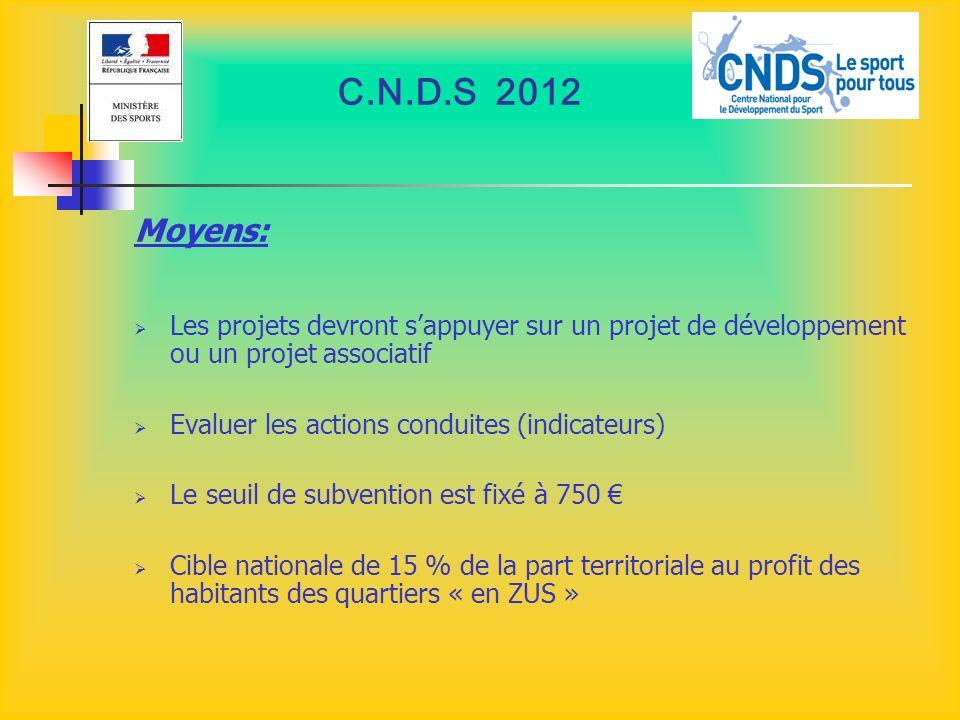 C.N.D.S 2012 Moyens: Les projets devront sappuyer sur un projet de développement ou un projet associatif Evaluer les actions conduites (indicateurs) L