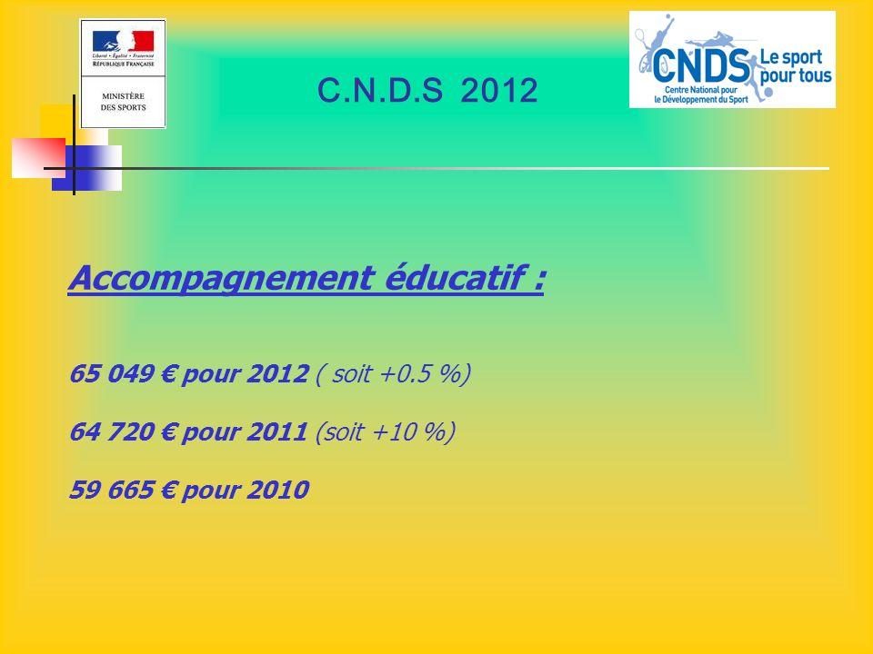 C.N.D.S 2012 Accompagnement éducatif : 65 049 pour 2012 ( soit +0.5 %) 64 720 pour 2011 (soit +10 %) 59 665 pour 2010