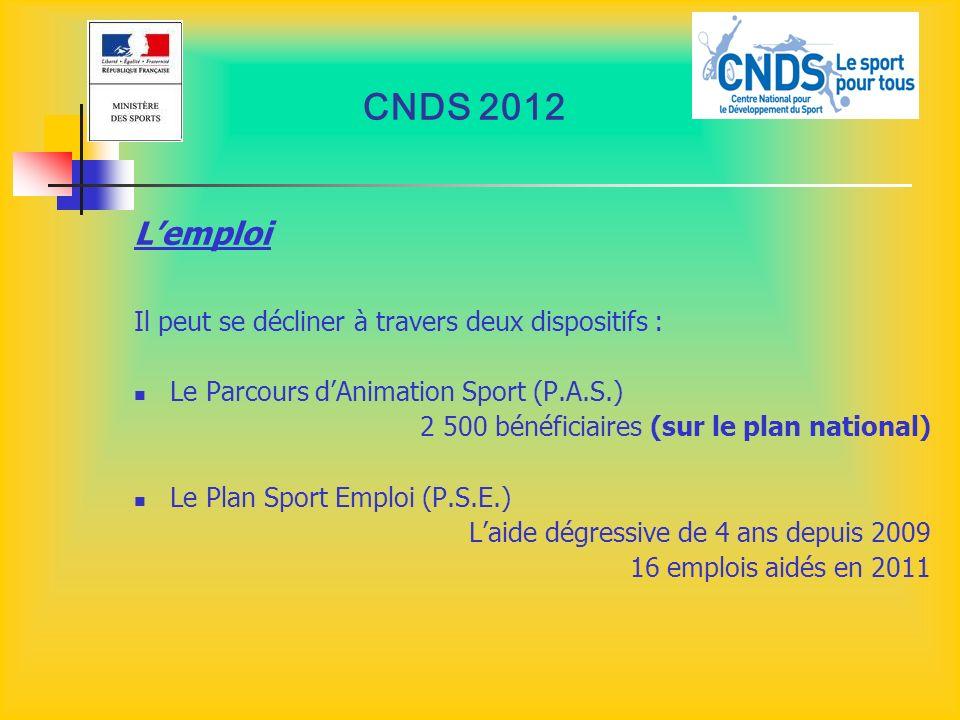 CNDS 2012 Lemploi Il peut se décliner à travers deux dispositifs : Le Parcours dAnimation Sport (P.A.S.) 2 500 bénéficiaires (sur le plan national) Le