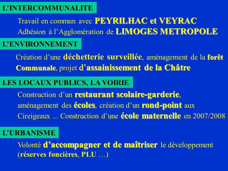 LINTERCOMMUNALITE PEYRILHAC et VEYRAC Travail en commun avec PEYRILHAC et VEYRAC LIMOGES METROPOLE Adhésion à lAgglomération de LIMOGES METROPOLE LURB