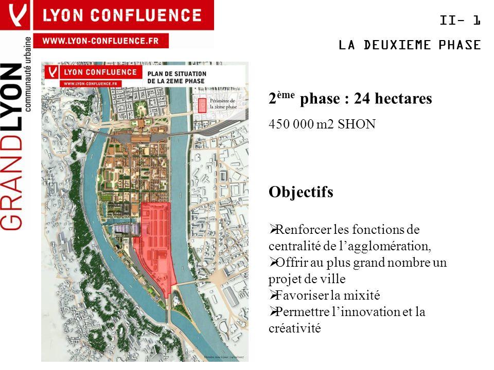 II- 1 LA DEUXIEME PHASE 2 ème phase : 24 hectares 450 000 m2 SHON Objectifs Renforcer les fonctions de centralité de lagglomération, Offrir au plus gr