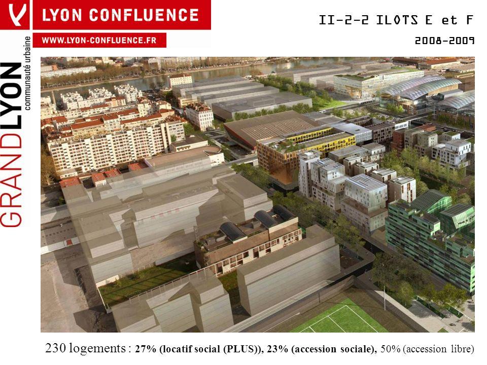 II-2-2 ILOTS E et F 2008-2009 230 logements : 27% (locatif social (PLUS)), 23% (accession sociale), 50% (accession libre)