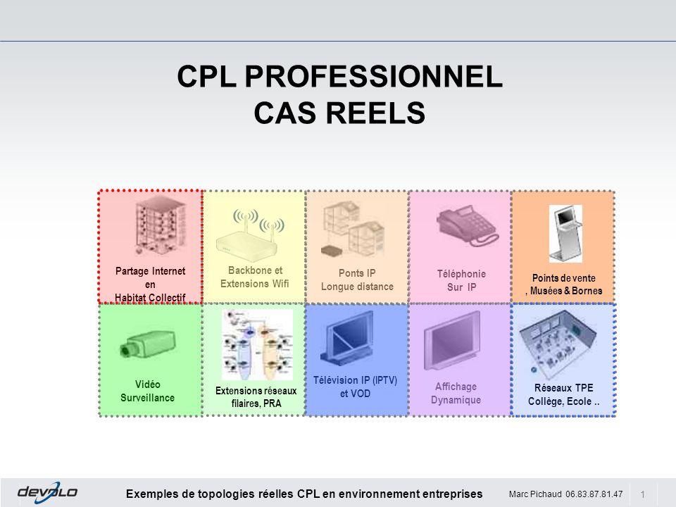 1 Exemples de topologies réelles CPL en environnement entreprises Marc Pichaud 06.83.87.81.47 CPL PROFESSIONNEL CAS REELS Affichage Dynamique Backbone