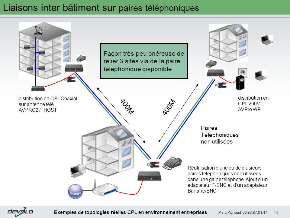 10 Exemples de topologies réelles CPL en environnement entreprises Marc Pichaud 06.83.87.81.47 Paires Téléphoniques non utilisées 400M distribution en