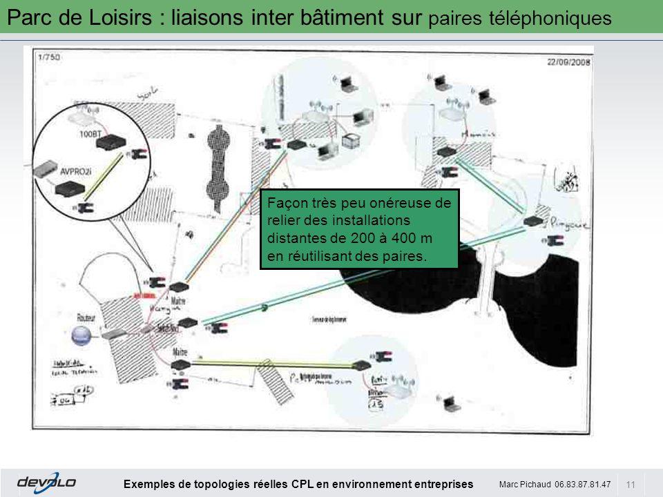 11 Exemples de topologies réelles CPL en environnement entreprises Marc Pichaud 06.83.87.81.47 Parc de Loisirs : liaisons inter bâtiment sur paires té