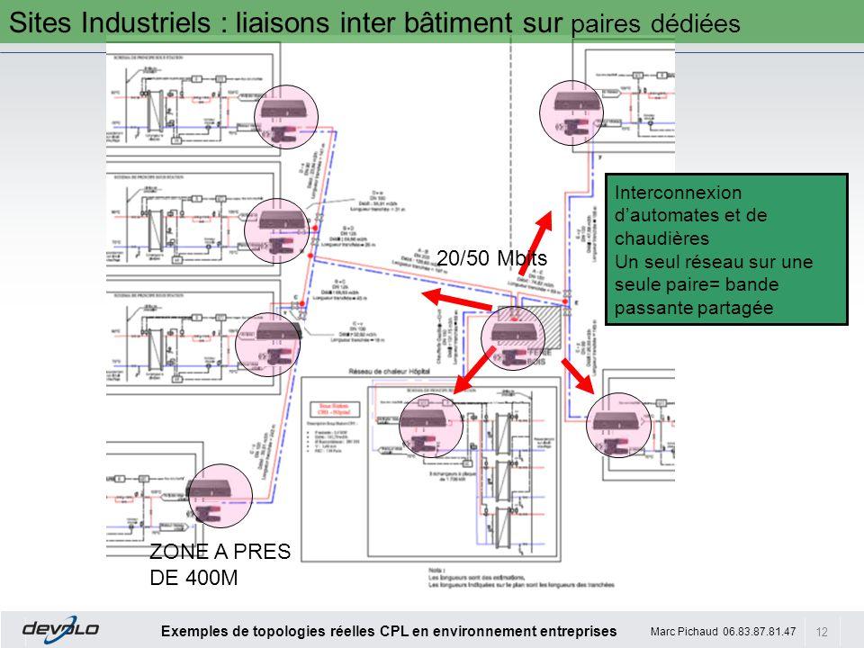 12 Exemples de topologies réelles CPL en environnement entreprises Marc Pichaud 06.83.87.81.47 20/50 Mbits ZONE A PRES DE 400M Sites Industriels : lia