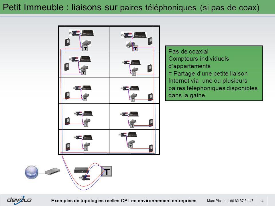 14 Exemples de topologies réelles CPL en environnement entreprises Marc Pichaud 06.83.87.81.47 Petit Immeuble : liaisons sur paires téléphoniques (si