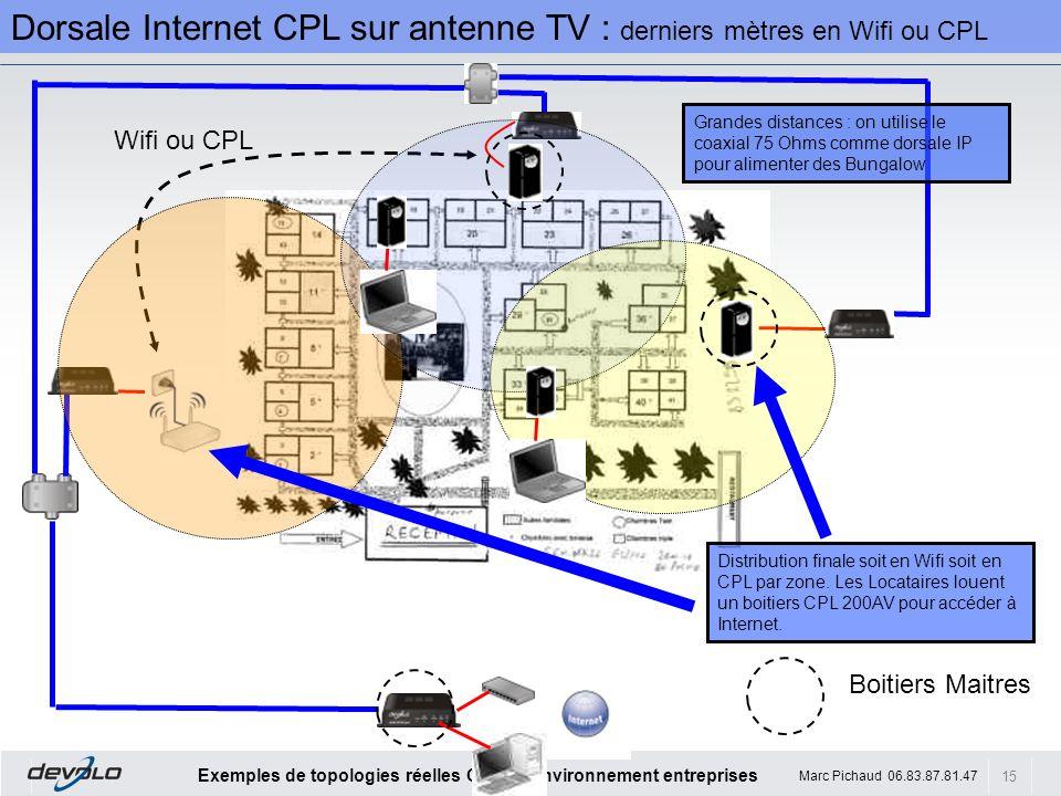 15 Exemples de topologies réelles CPL en environnement entreprises Marc Pichaud 06.83.87.81.47 Dorsale Internet CPL sur antenne TV : derniers mètres e